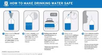 are water safe how to make water safe by department of health