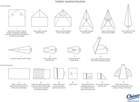 origami turkey diagrams origami turkey diagram wiring diagram