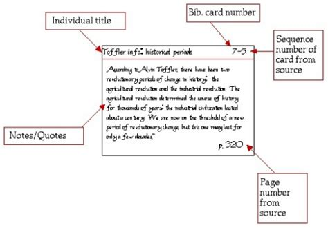 how to make research note cards how to do research paper note cards create a note card