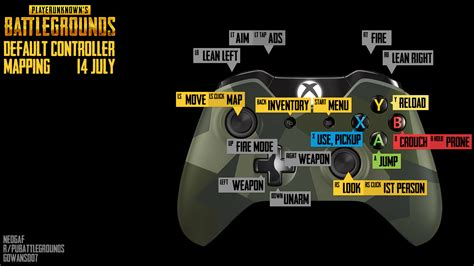 pubg controls i couldn t find a default controller mapping guide so i