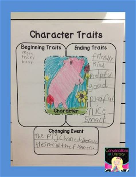 picture books character traits character traits change time beg end of book with
