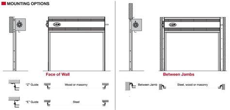 overhead coiling door details rolling steel doors rice equipment co loading dock