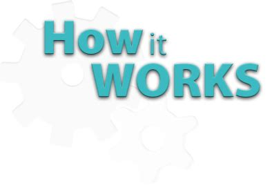how work how it works wireless consulting team