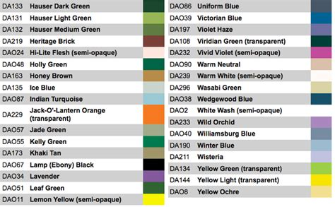 deco americana acrylic paint chart americana acrylic paint colors search results