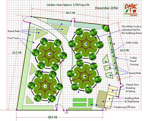 permaculture garden layout dmk permaculture permaculture mandala garden chicken