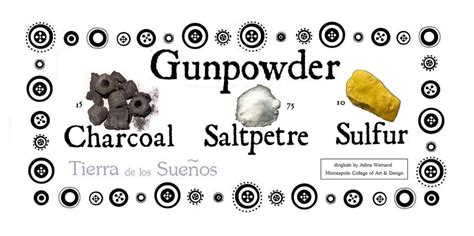 what is chagne made of gunpowder the chemical explosive home