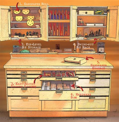 woodworking storage 6 storage solutions you can build into any cabinet