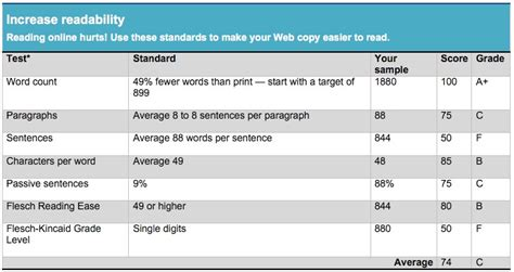 how to make report cards affordable price writing report cards