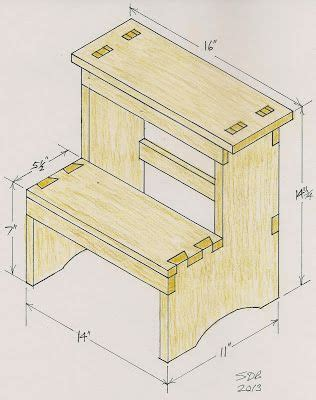 sketchup woodworking tutorial the world s catalog of ideas