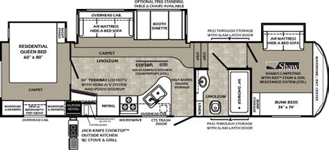 best floorplans bunkhouse fifth wheel clipart collection