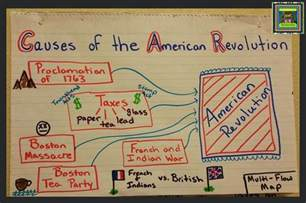 the writing revolution a guide to advancing thinking through writing in all subjects and grades the 25 best sequencing anchor chart ideas on