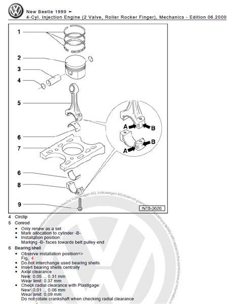 free online car repair manuals download 2004 volkswagen r32 on board diagnostic system service manual free download parts manuals 2001 volkswagen new beetle free book repair manuals