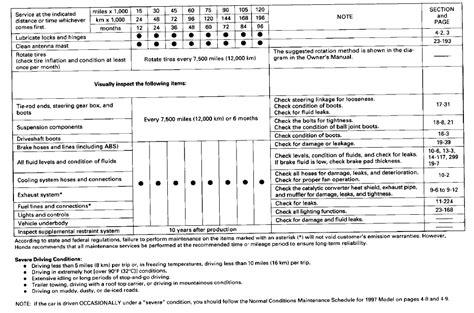 Maintenance Required Light Honda Civic by Maintenance Required Light Questions Honda Tech Honda