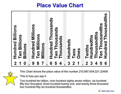 place value place value worksheets place value worksheets for practice