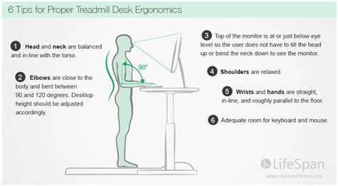 standing desk height ergonomics the gallery for gt ergonomic desk diagram