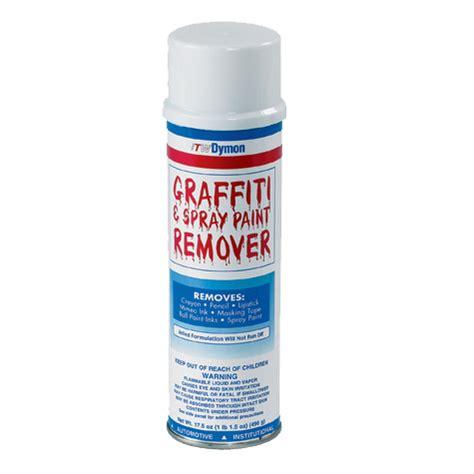 spray painter wage australia the uct cecil statue thread