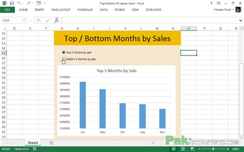 excel chart of top bottom quot n quot values using rank