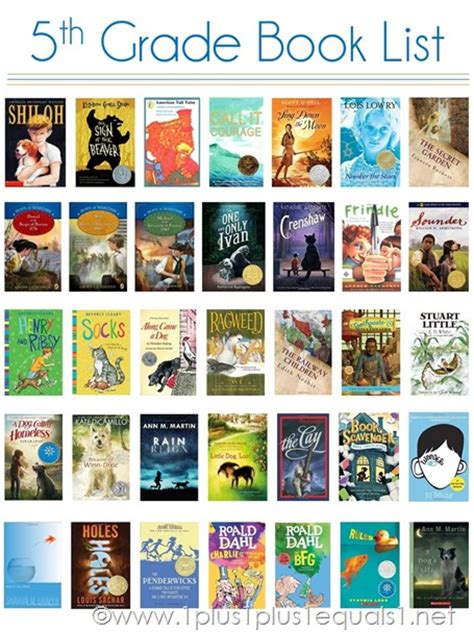 picture books for fifth graders 5th grade reading list 1 1 1 1