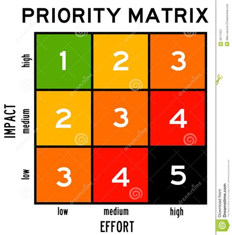 priority matrix stock illustration image of focus plan