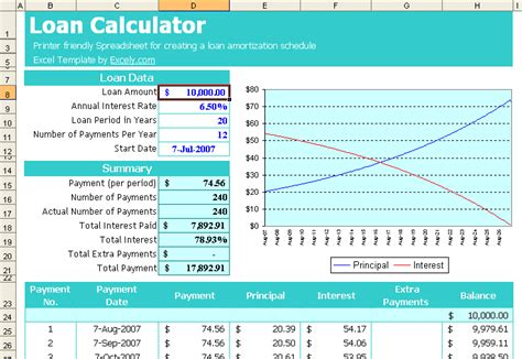 can you make a mortgage payment with credit card loan calculator excel template excel vba templates