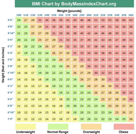 a diet to lower high blood pressure enetmd