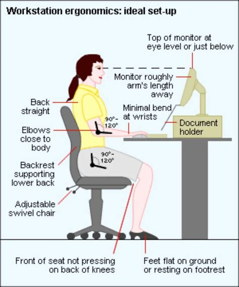 computer desk ergonomics measurements ergonomic desk height measurements search