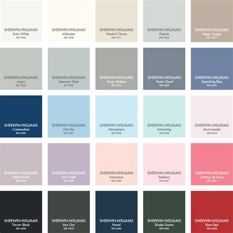 paint colors unlimited paint color chart ideas not my fault from
