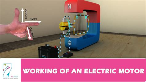 Working Of Electric Motor by Working Of An Electric Motor