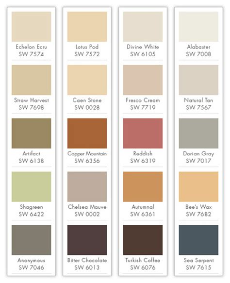popular paint colors the most popular interior paint colors for this year