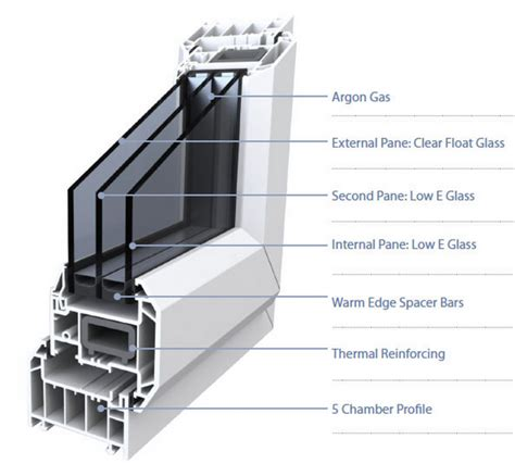 window glazing bead product information for glazing bead by synseal