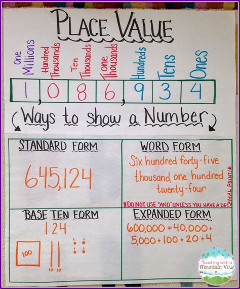 place value decimal place value chart ks2 place value anchor chart