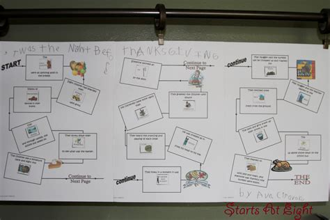 picture books to teach sequencing sequencing picture books 3rd grade 1000 ideas about