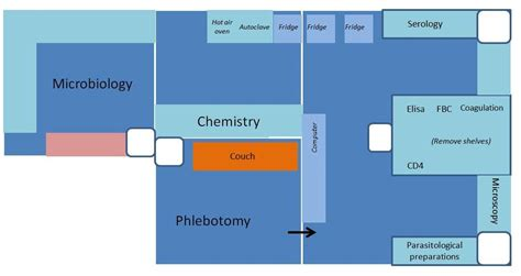 clinical laboratory floor plan clinical laboratory floor plan clinical laboratory floor