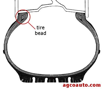 what is the bead of a tire made of agco automotive repair service baton la
