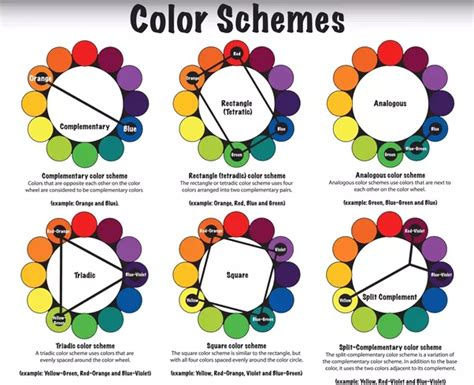 read colored how to read the color wheel colors vision quora