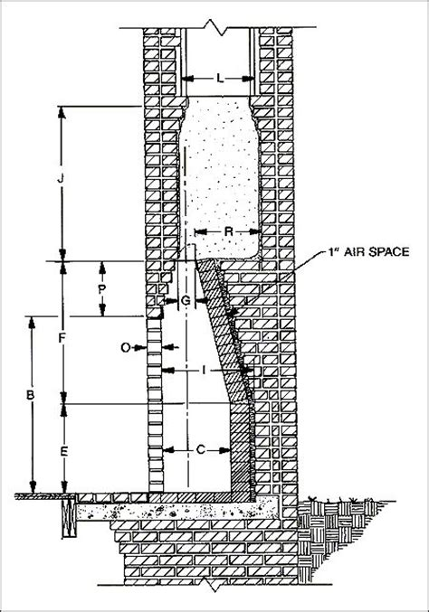 fireplace plan 15 best fireplaces construction images on