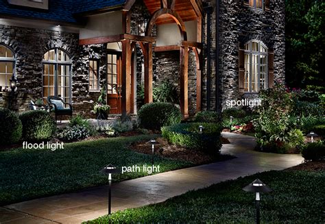 spotlight landscape lighting landscape lighting ideas