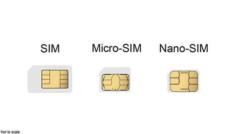 how to make sim card into micro sim which size sim do i need for my iphone sim micro sim and