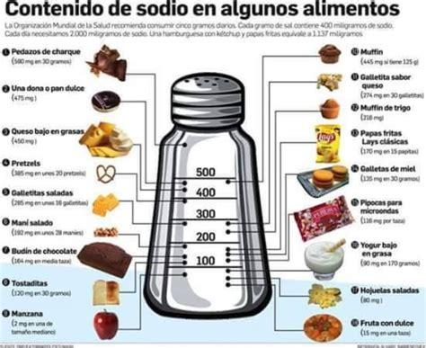 dieta sin sal para hipertensos alimentos bajos en sodio dietas de nutricion y alimentos