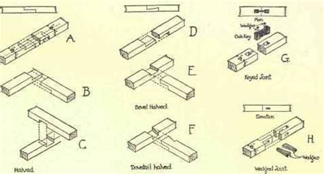 widening joints woodwork wood lengthening joints woodworking ideas