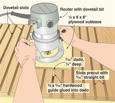 router basics woodworking how to build wood routing techniques pdf plans