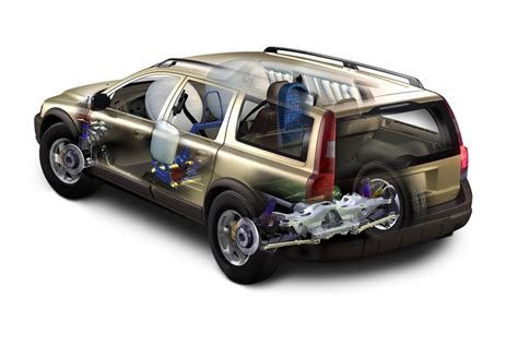 Volvo Airbag by Volvo Car Corporation Still Leads Airbag Development After