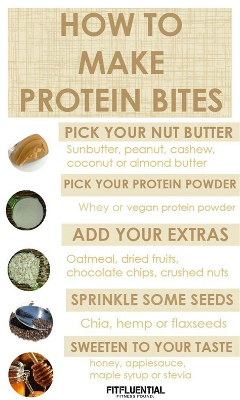 how to make balls how to make protein bites fitfluential
