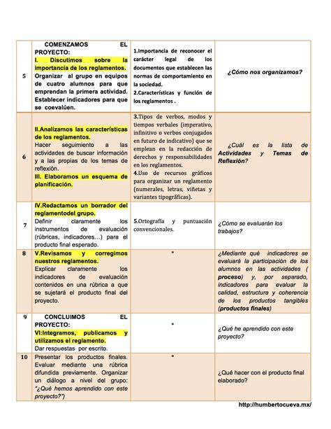 preguntas de geografia nivel preparatoria planeaci 243 n didactica argumentada formato definitivo 1