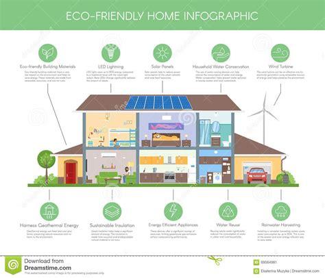 eco home floor plans eco friendly house floor plans house plans