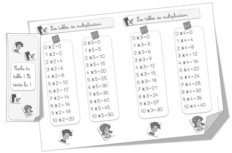 apprendre tables de multiplication facilement 28 images apprendre les tables de
