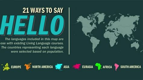 how to say how to say hello in 21 different languages