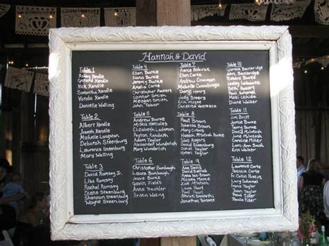 diy chalkboard seating chart diy faux chalkboard seating chart weddingbee