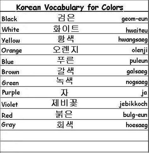 list of korean 17 best images about school project korean alphabet on