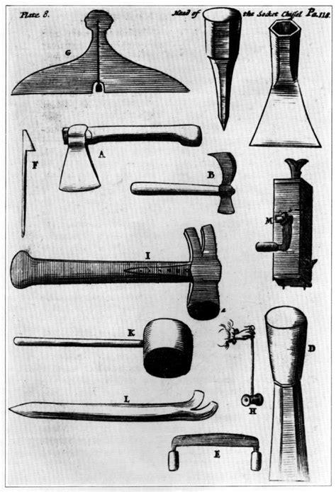 common woodworking tools common woodworking tools pdf woodworking